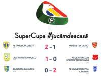 Etapa 3 – SuperCupa #jucămdeacasă