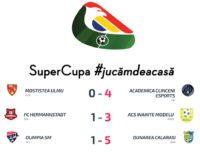 SuperCupa #jucămdeacasă – Rezultatele echipelor călărășene după etapa a doua